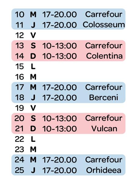Program Drona Carrefour